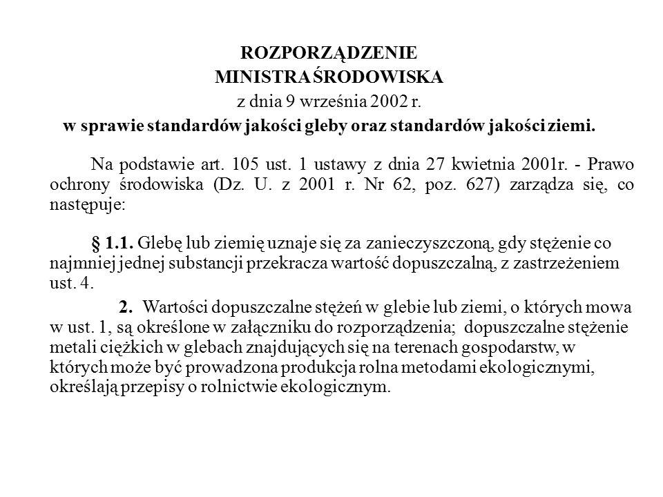 ROZPORZĄDZENIE MINISTRA ŚRODOWISKA z dnia 9 września 2002 r. w sprawie standardów jakości gleby oraz standardów jakości ziemi. Na podstawie art. 105 u