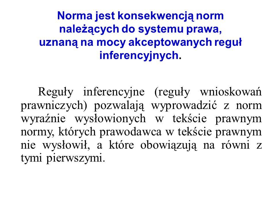 Norma jest konsekwencją norm należących do systemu prawa, uznaną na mocy akceptowanych reguł inferencyjnych. Reguły inferencyjne (reguły wnioskowań pr