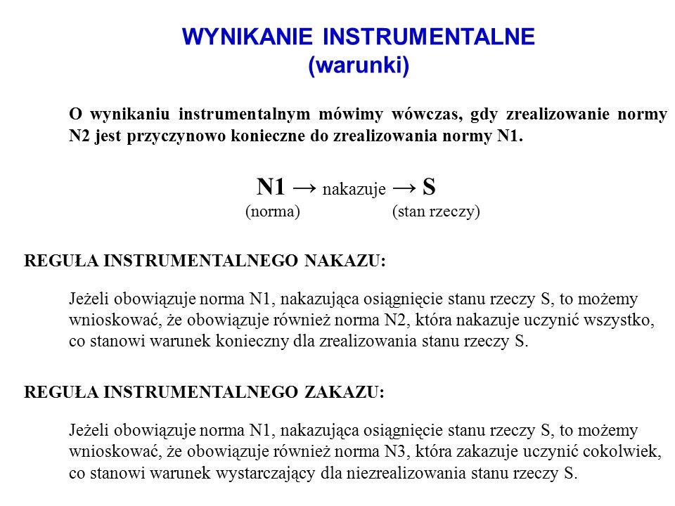 WYNIKANIE INSTRUMENTALNE (warunki) O wynikaniu instrumentalnym mówimy wówczas, gdy zrealizowanie normy N2 jest przyczynowo konieczne do zrealizowania normy N1.