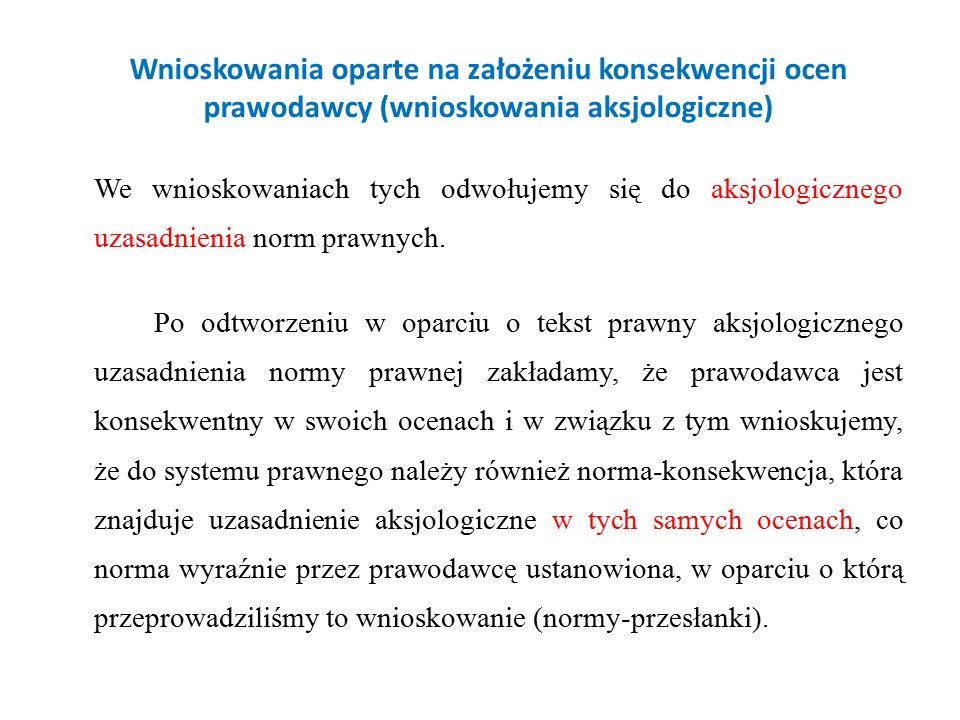Wnioskowania oparte na założeniu konsekwencji ocen prawodawcy (wnioskowania aksjologiczne) We wnioskowaniach tych odwołujemy się do aksjologicznego uz
