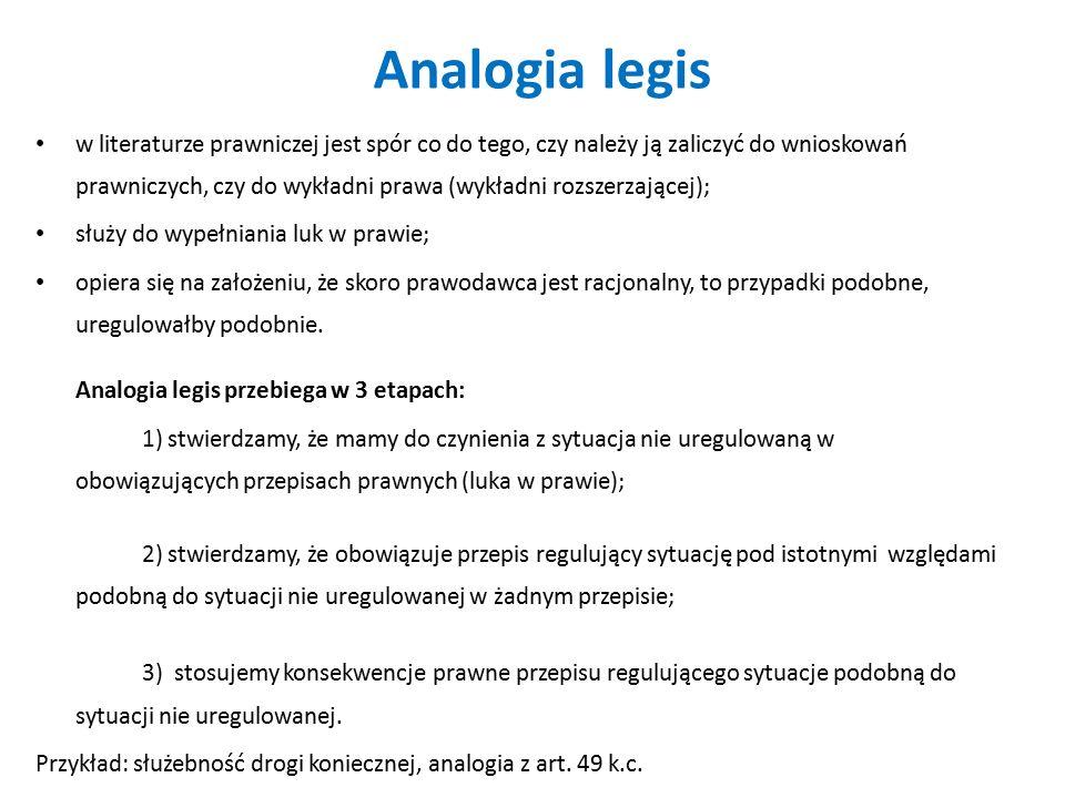 Analogia legis w literaturze prawniczej jest spór co do tego, czy należy ją zaliczyć do wnioskowań prawniczych, czy do wykładni prawa (wykładni rozsze
