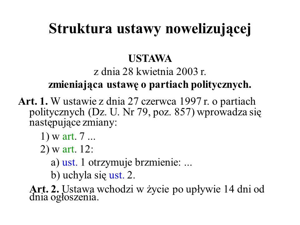 Struktura ustawy nowelizującej USTAWA z dnia 28 kwietnia 2003 r. zmieniająca ustawę o partiach politycznych. Art. 1. W ustawie z dnia 27 czerwca 1997