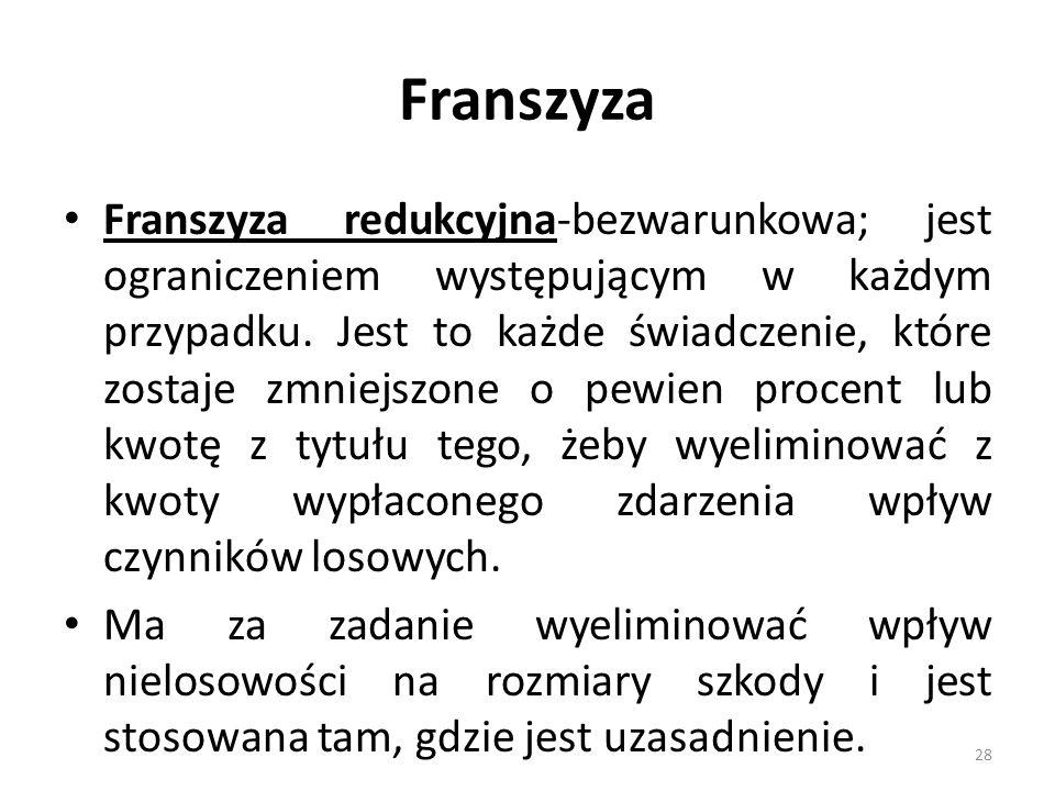 Franszyza Franszyza redukcyjna-bezwarunkowa; jest ograniczeniem występującym w każdym przypadku.