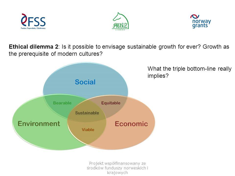 Projekt współfinansowany ze środków funduszy norweskich i krajowych What the triple bottom-line really implies.