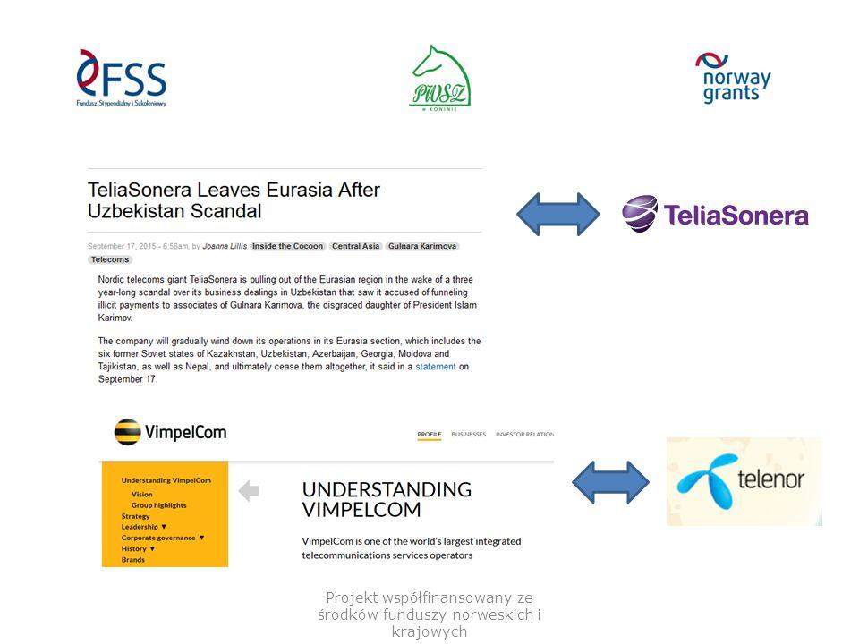 Projekt współfinansowany ze środków funduszy norweskich i krajowych