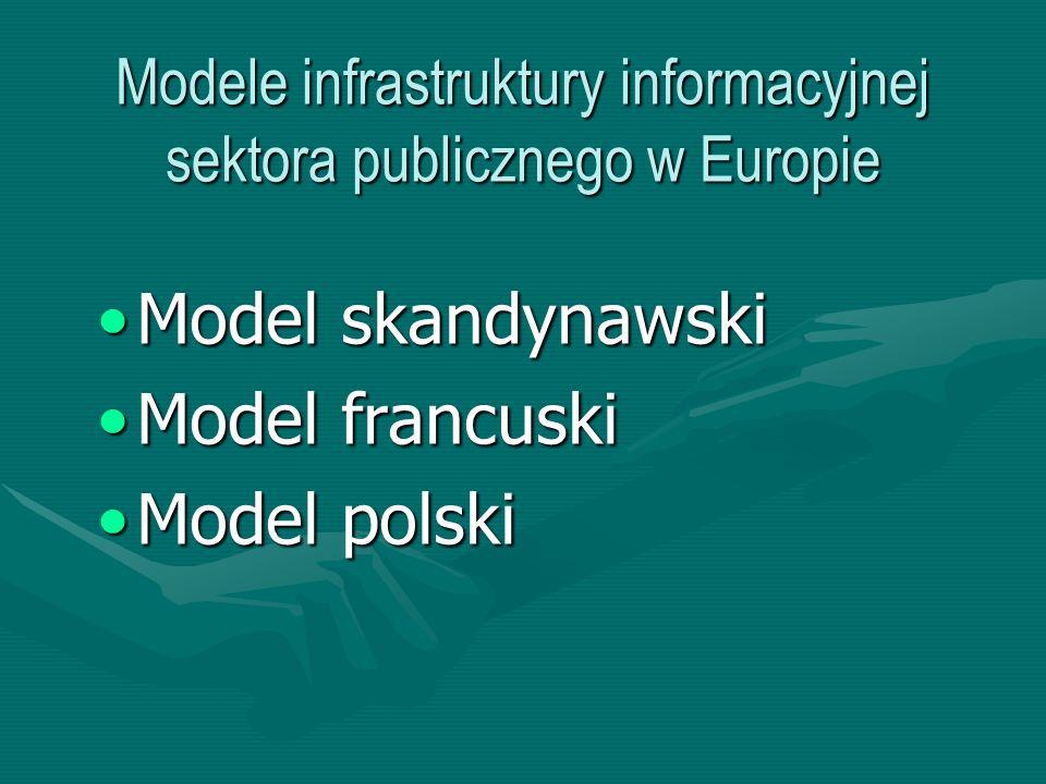 Modele infrastruktury informacyjnej sektora publicznego w Europie Model skandynawskiModel skandynawski Model francuskiModel francuski Model polskiMode