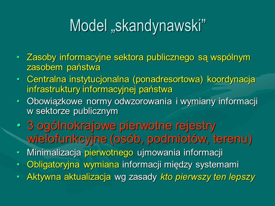 """Model """"skandynawski"""" Zasoby informacyjne sektora publicznego są wspólnym zasobem państwaZasoby informacyjne sektora publicznego są wspólnym zasobem pa"""