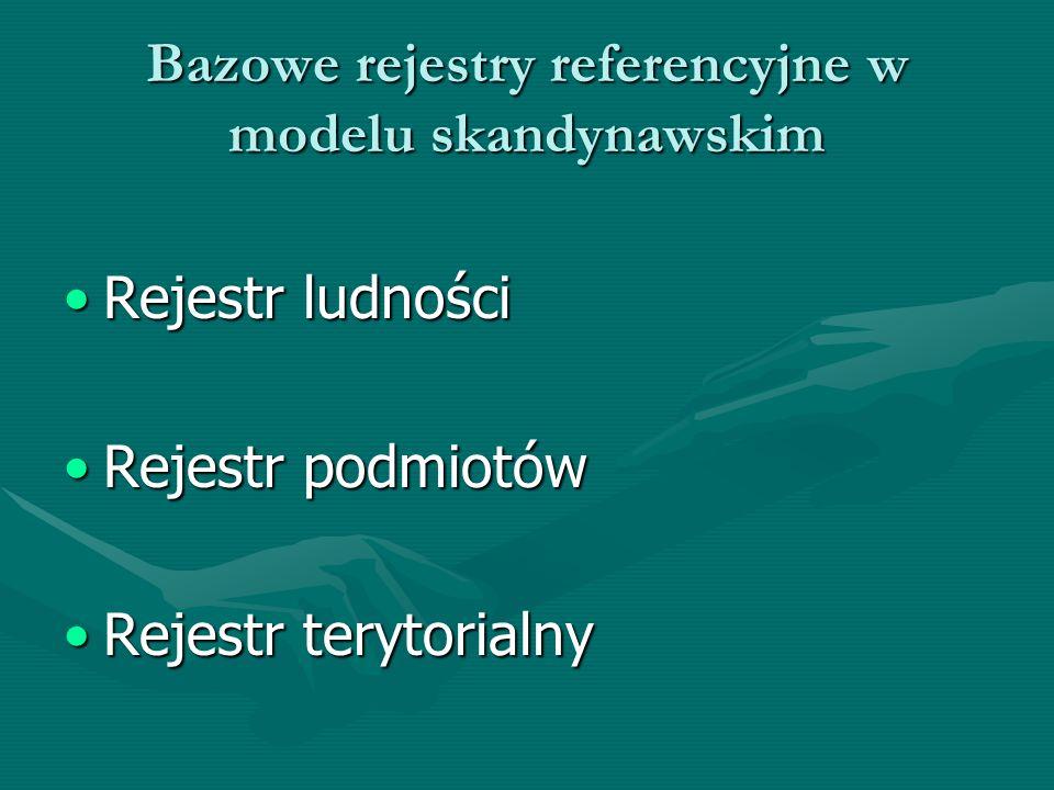 Bazowe rejestry referencyjne w modelu skandynawskim Rejestr ludnościRejestr ludności Rejestr podmiotówRejestr podmiotów Rejestr terytorialnyRejestr te