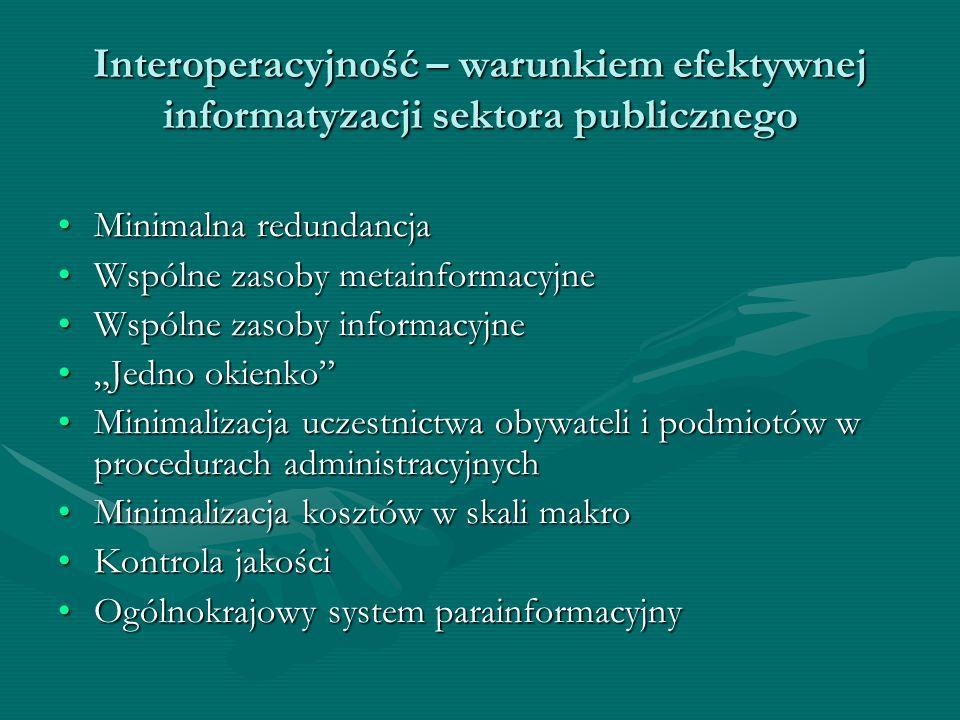 Interoperacyjność – warunkiem efektywnej informatyzacji sektora publicznego Minimalna redundancjaMinimalna redundancja Wspólne zasoby metainformacyjne