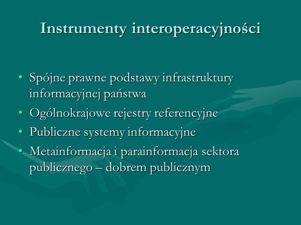 Instrumenty interoperacyjności Spójne prawne podstawy infrastruktury informacyjnej państwaSpójne prawne podstawy infrastruktury informacyjnej państwa
