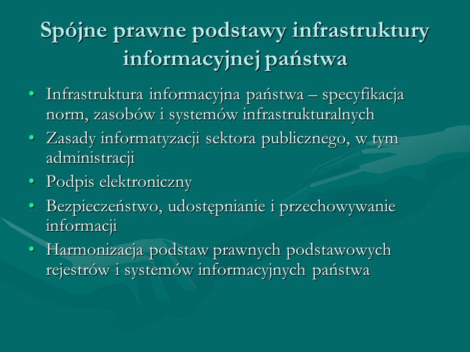 Spójne prawne podstawy infrastruktury informacyjnej państwa Infrastruktura informacyjna państwa – specyfikacja norm, zasobów i systemów infrastruktura