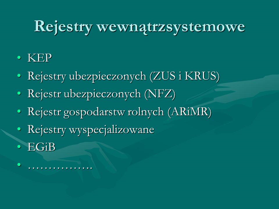 Rejestry wewnątrzsystemowe KEPKEP Rejestry ubezpieczonych (ZUS i KRUS)Rejestry ubezpieczonych (ZUS i KRUS) Rejestr ubezpieczonych (NFZ)Rejestr ubezpie