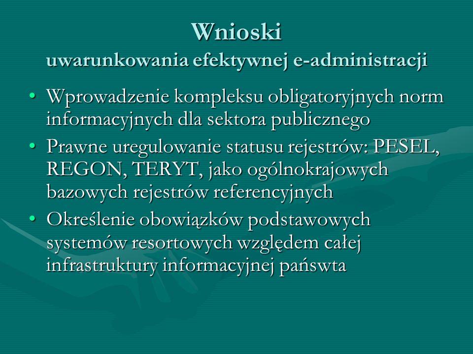 Wnioski uwarunkowania efektywnej e-administracji Wprowadzenie kompleksu obligatoryjnych norm informacyjnych dla sektora publicznegoWprowadzenie komple