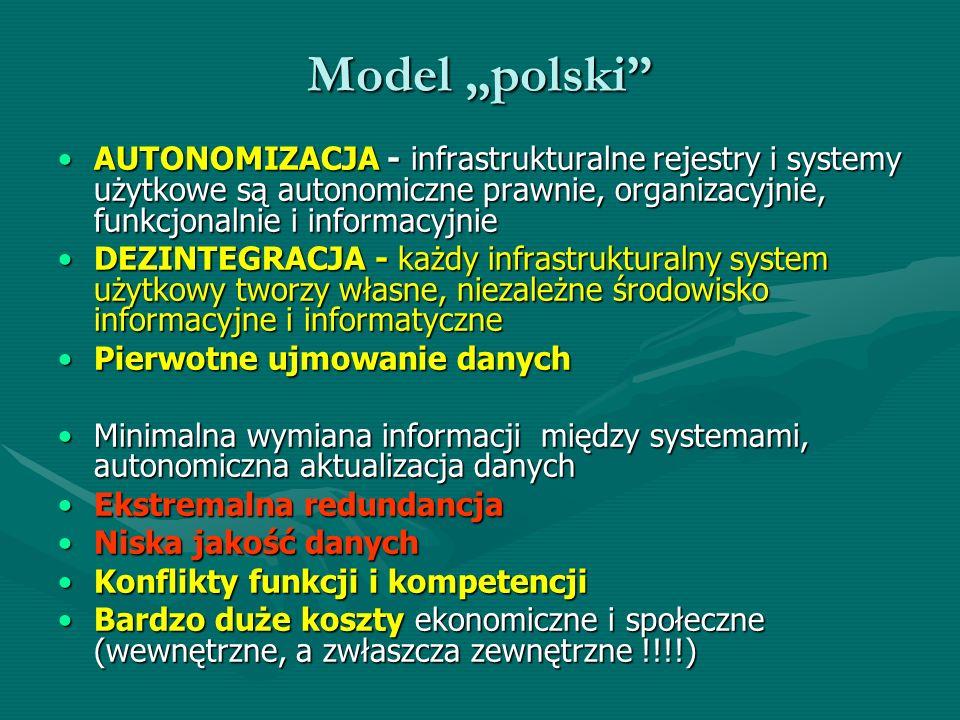 """Model """"polski"""" AUTONOMIZACJA - infrastrukturalne rejestry i systemy użytkowe są autonomiczne prawnie, organizacyjnie, funkcjonalnie i informacyjnieAUT"""
