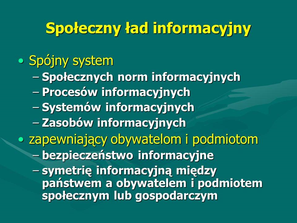 Społeczny ład informacyjny Spójny systemSpójny system –Społecznych norm informacyjnych –Procesów informacyjnych –Systemów informacyjnych –Zasobów info