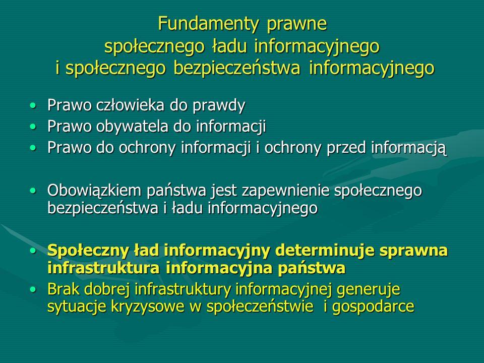 Fundamenty prawne społecznego ładu informacyjnego i społecznego bezpieczeństwa informacyjnego Prawo człowieka do prawdyPrawo człowieka do prawdy Prawo