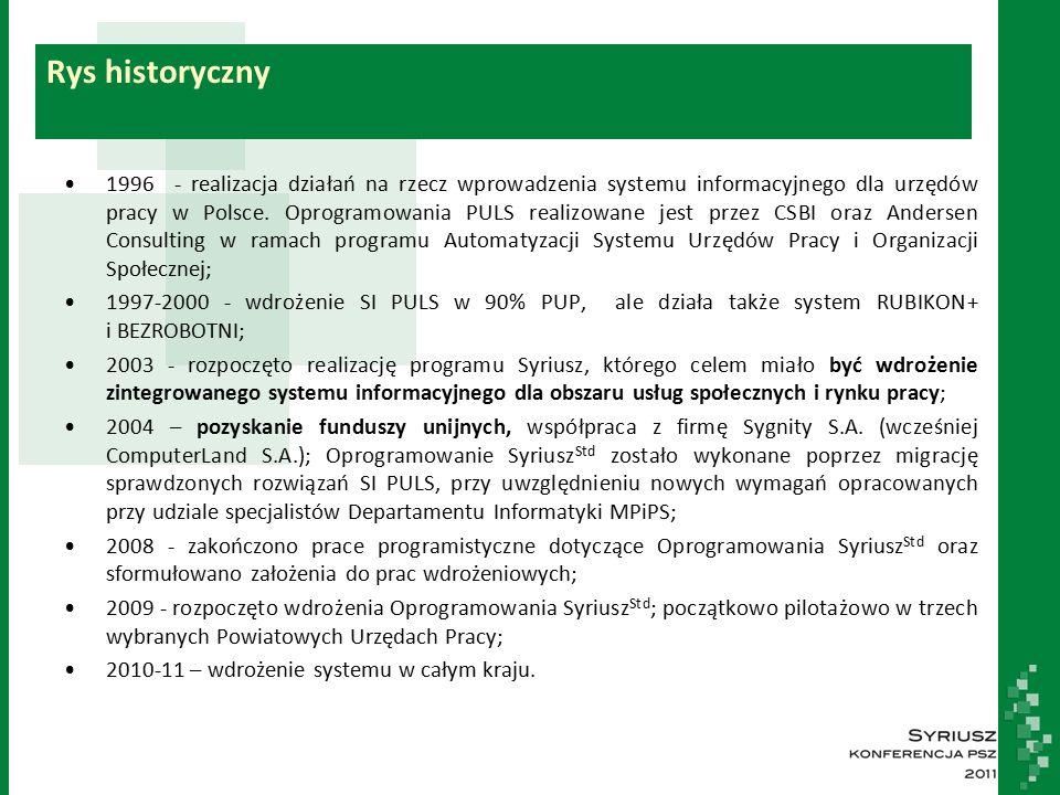 Rys historyczny 1996 - realizacja działań na rzecz wprowadzenia systemu informacyjnego dla urzędów pracy w Polsce. Oprogramowania PULS realizowane jes