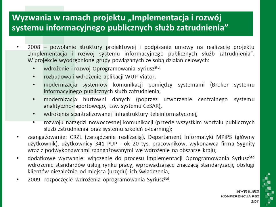 """Wyzwania w ramach projektu """"Implementacja i rozwój systemu informacyjnego publicznych służb zatrudnienia"""" 2008 – powołanie struktury projektowej i pod"""
