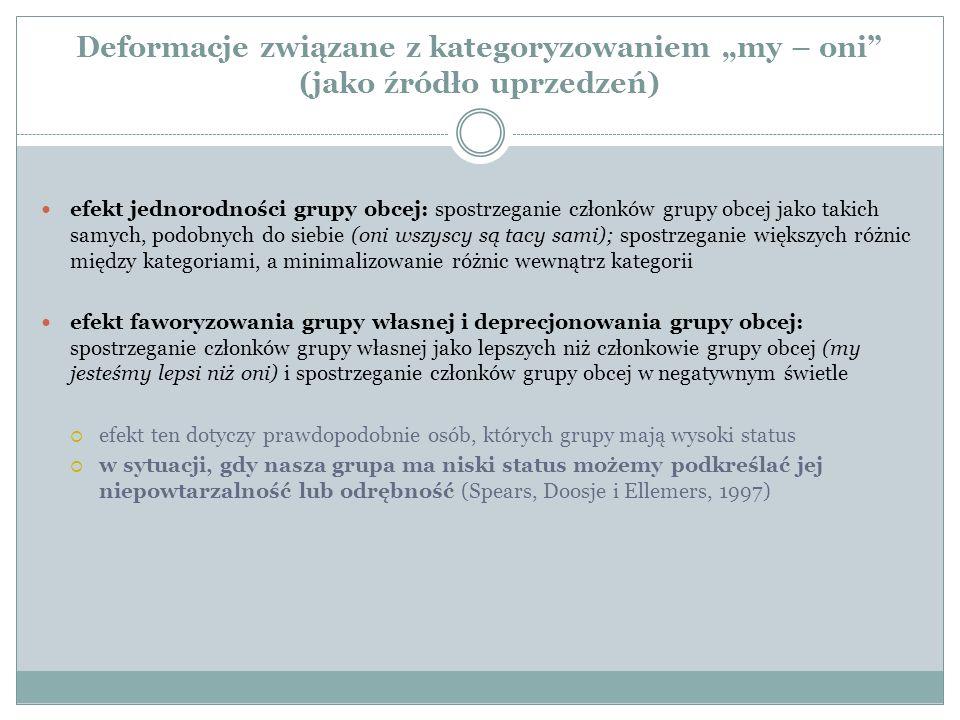 """Deformacje związane z kategoryzowaniem """"my – oni (jako źródło uprzedzeń) efekt jednorodności grupy obcej: spostrzeganie członków grupy obcej jako takich samych, podobnych do siebie (oni wszyscy są tacy sami); spostrzeganie większych różnic między kategoriami, a minimalizowanie różnic wewnątrz kategorii efekt faworyzowania grupy własnej i deprecjonowania grupy obcej: spostrzeganie członków grupy własnej jako lepszych niż członkowie grupy obcej (my jesteśmy lepsi niż oni) i spostrzeganie członków grupy obcej w negatywnym świetle  efekt ten dotyczy prawdopodobnie osób, których grupy mają wysoki status  w sytuacji, gdy nasza grupa ma niski status możemy podkreślać jej niepowtarzalność lub odrębność (Spears, Doosje i Ellemers, 1997)"""