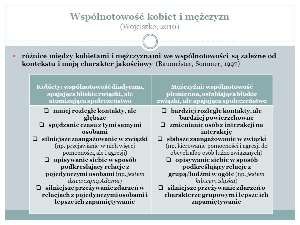 Wspólnotowość kobiet i mężczyzn (Wojciszke, 2010) różnice między kobietami i mężczyznami we wspólnotowości są zależne od kontekstu i mają charakter ja