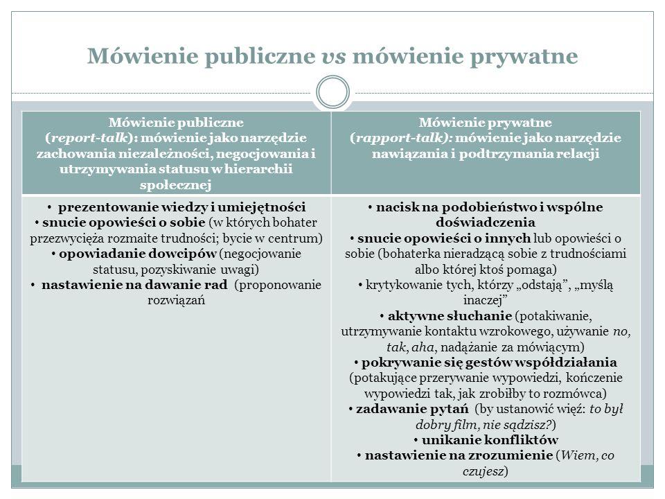 Mówienie publiczne vs mówienie prywatne Mówienie publiczne (report-talk): mówienie jako narzędzie zachowania niezależności, negocjowania i utrzymywani