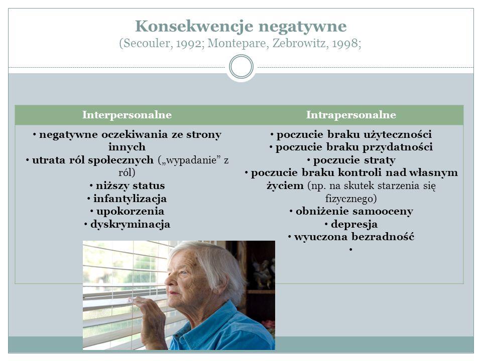 Konsekwencje negatywne (Secouler, 1992; Montepare, Zebrowitz, 1998; InterpersonalneIntrapersonalne negatywne oczekiwania ze strony innych utrata ról s