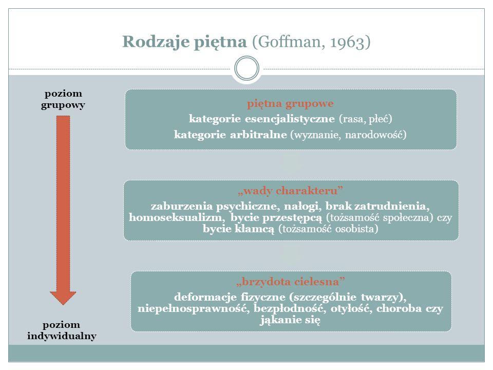 """Rodzaje piętna (Goffman, 1963) piętna grupowe kategorie esencjalistyczne (rasa, płeć) kategorie arbitralne (wyznanie, narodowość) """"wady charakteru zaburzenia psychiczne, nałogi, brak zatrudnienia, homoseksualizm, bycie przestępcą (tożsamość społeczna) czy bycie kłamcą (tożsamość osobista) """"brzydota cielesna deformacje fizyczne (szczególnie twarzy), niepełnosprawność, bezpłodność, otyłość, choroba czy jąkanie się poziom grupowy poziom indywidualny"""