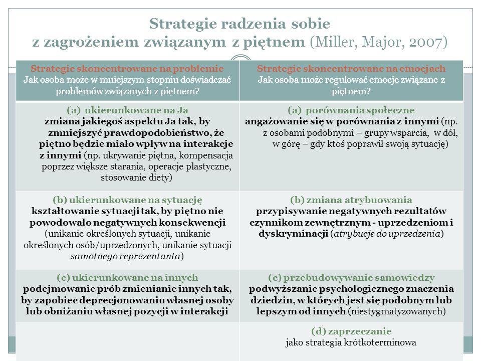 Strategie radzenia sobie z zagrożeniem związanym z piętnem (Miller, Major, 2007) Strategie skoncentrowane na problemie Jak osoba może w mniejszym stopniu doświadczać problemów związanych z piętnem.