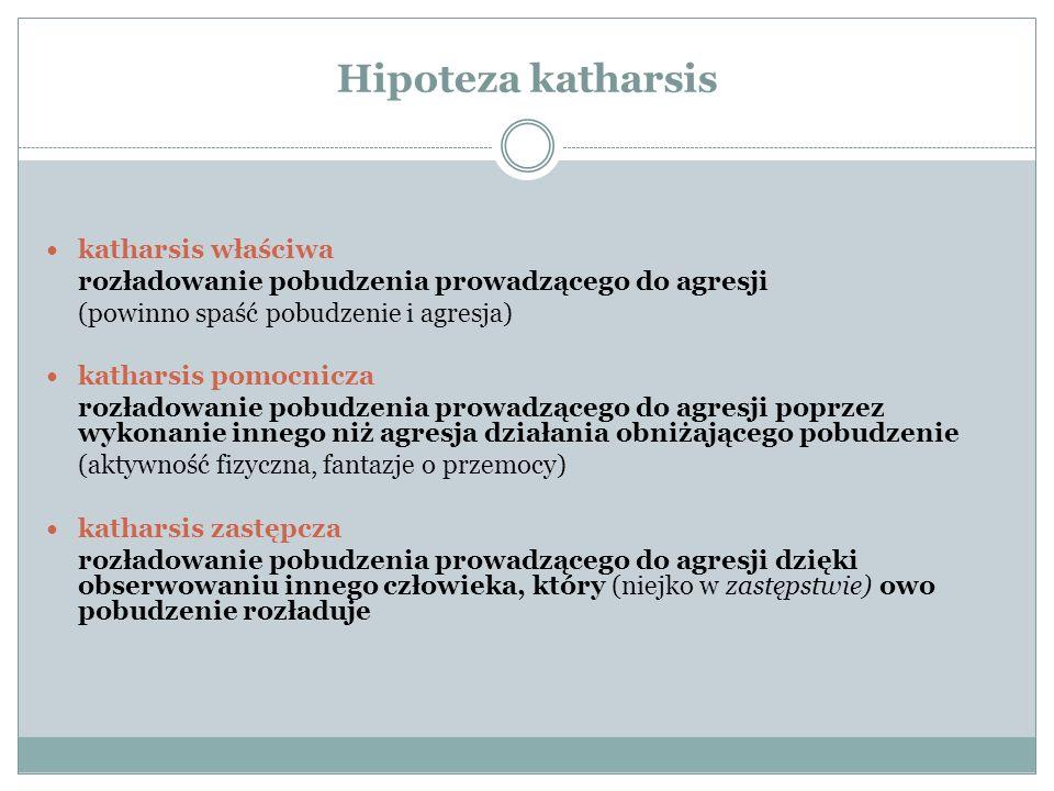 Hipoteza katharsis katharsis właściwa rozładowanie pobudzenia prowadzącego do agresji (powinno spaść pobudzenie i agresja) katharsis pomocnicza rozładowanie pobudzenia prowadzącego do agresji poprzez wykonanie innego niż agresja działania obniżającego pobudzenie (aktywność fizyczna, fantazje o przemocy) katharsis zastępcza rozładowanie pobudzenia prowadzącego do agresji dzięki obserwowaniu innego człowieka, który (niejko w zastępstwie) owo pobudzenie rozładuje