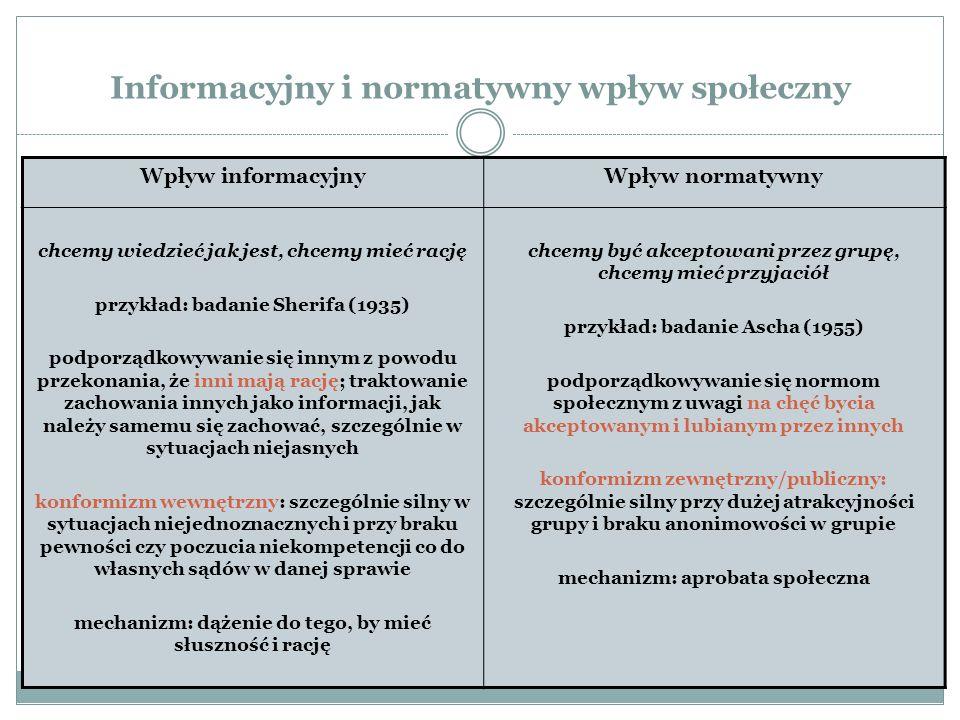 Informacyjny i normatywny wpływ społeczny Wpływ informacyjnyWpływ normatywny chcemy wiedzieć jak jest, chcemy mieć rację przykład: badanie Sherifa (19