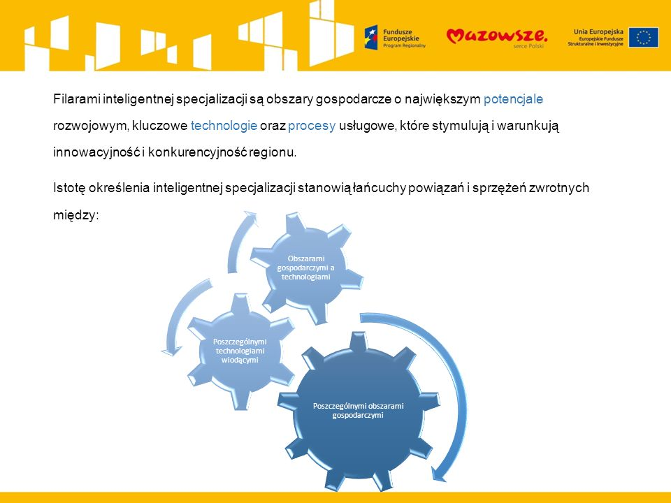 Filarami inteligentnej specjalizacji są obszary gospodarcze o największym potencjale rozwojowym, kluczowe technologie oraz procesy usługowe, które stymulują i warunkują innowacyjność i konkurencyjność regionu.