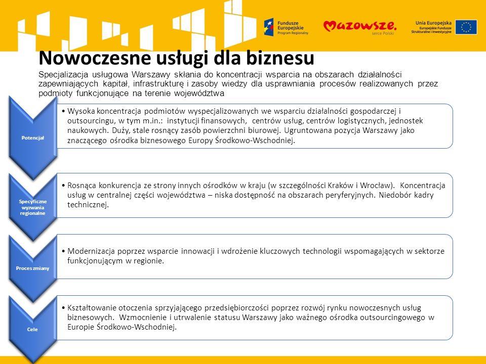 Nowoczesne usługi dla biznesu Specjalizacja usługowa Warszawy skłania do koncentracji wsparcia na obszarach działalności zapewniających kapitał, infrastrukturę i zasoby wiedzy dla usprawniania procesów realizowanych przez podmioty funkcjonujące na terenie województwa Potencjał Wysoka koncentracja podmiotów wyspecjalizowanych we wsparciu działalności gospodarczej i outsourcingu, w tym m.in.: instytucji finansowych, centrów usług, centrów logistycznych, jednostek naukowych.