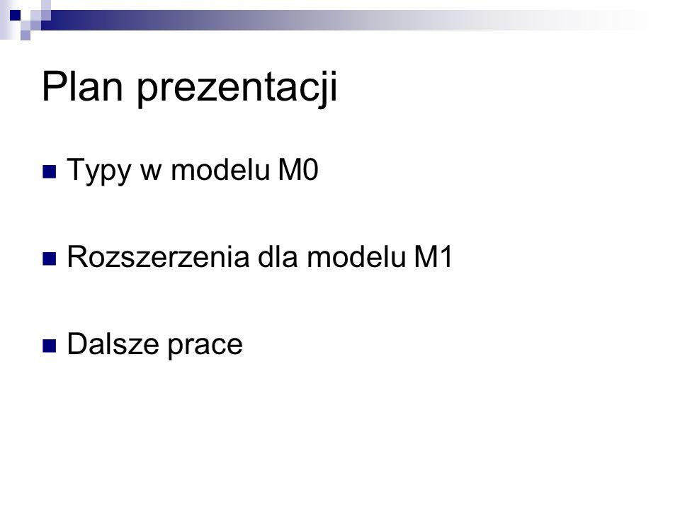 Plan prezentacji Typy w modelu M0 Rozszerzenia dla modelu M1 Dalsze prace