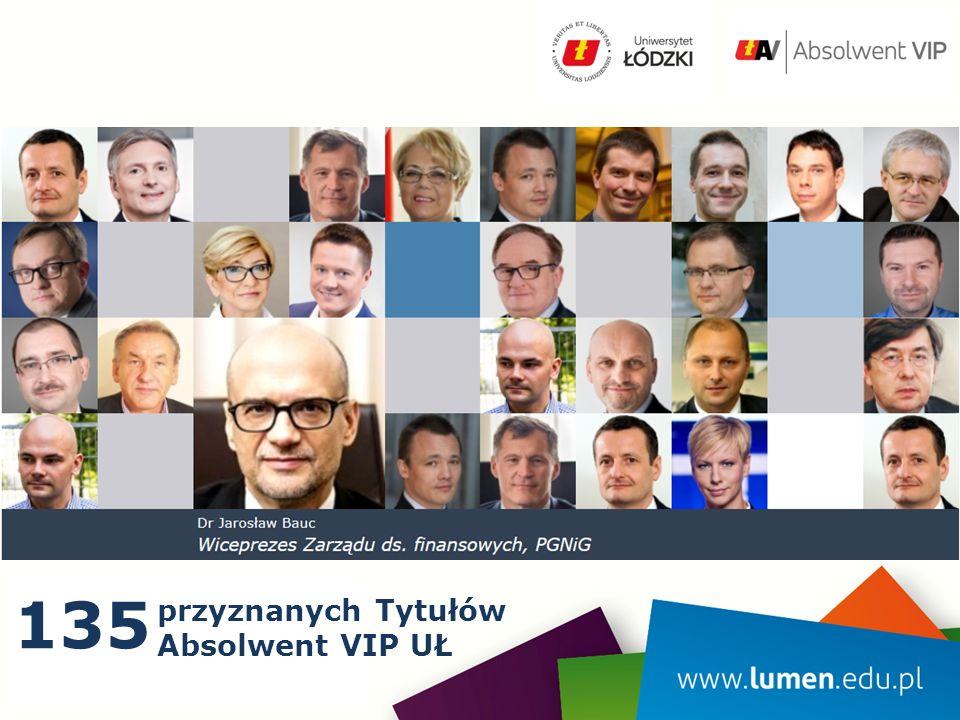 przyznanych Tytułów Absolwent VIP UŁ 135