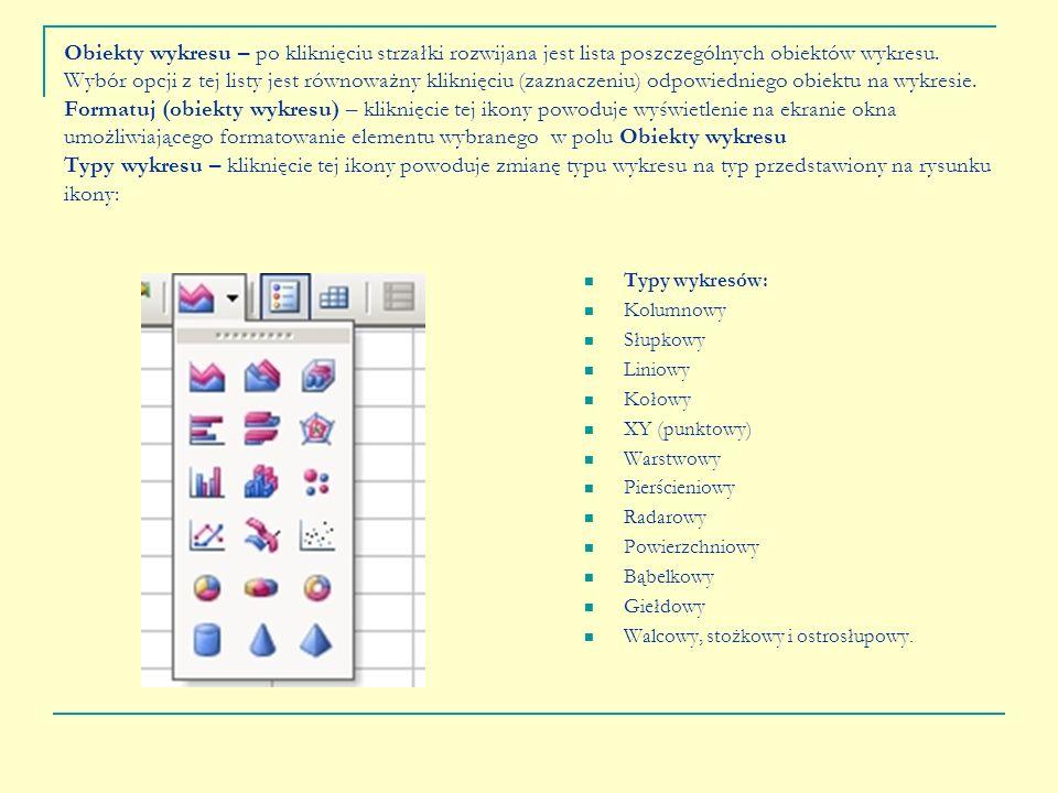 Obiekty wykresu – po kliknięciu strzałki rozwijana jest lista poszczególnych obiektów wykresu.