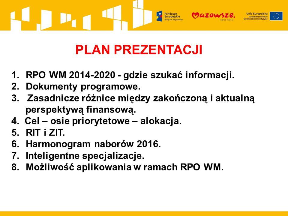 PLAN PREZENTACJI 1.RPO WM 2014-2020 - gdzie szukać informacji.