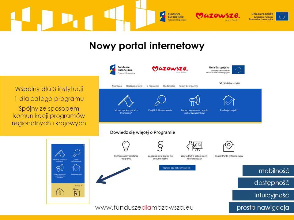 Nowy portal internetowy prosta nawigacja mobilność dostępność Wspólny dla 3 instytucji 1 dla całego programu Spójny ze sposobem komunikacji programów regionalnych i krajowych intuicyjność www.funduszedlamazowsza.eu