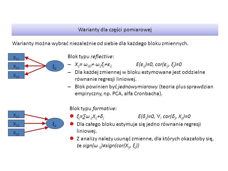 Blok typu reflective: – X ij = ω ij0 + ω ij ξ j +ε ij E(ε ij )=0, cor(ε ij, ξ j )=0 – Dla każdej zmiennej w bloku estymowane jest oddzielne równanie regresji liniowej.
