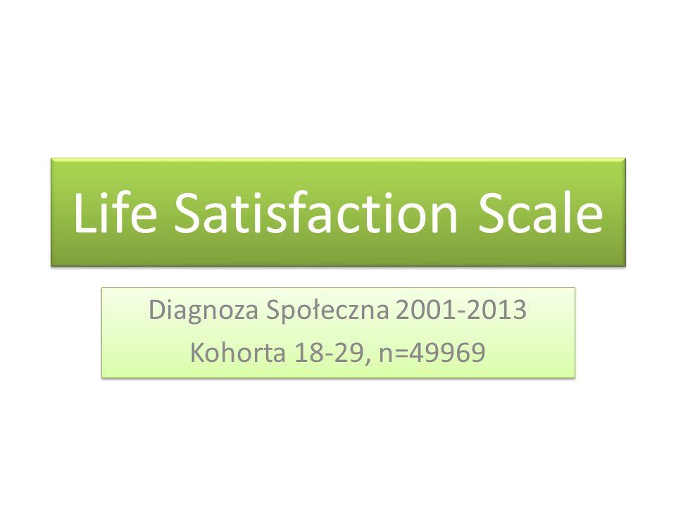 Life Satisfaction Scale Diagnoza Społeczna 2001-2013 Kohorta 18-29, n=49969 Diagnoza Społeczna 2001-2013 Kohorta 18-29, n=49969