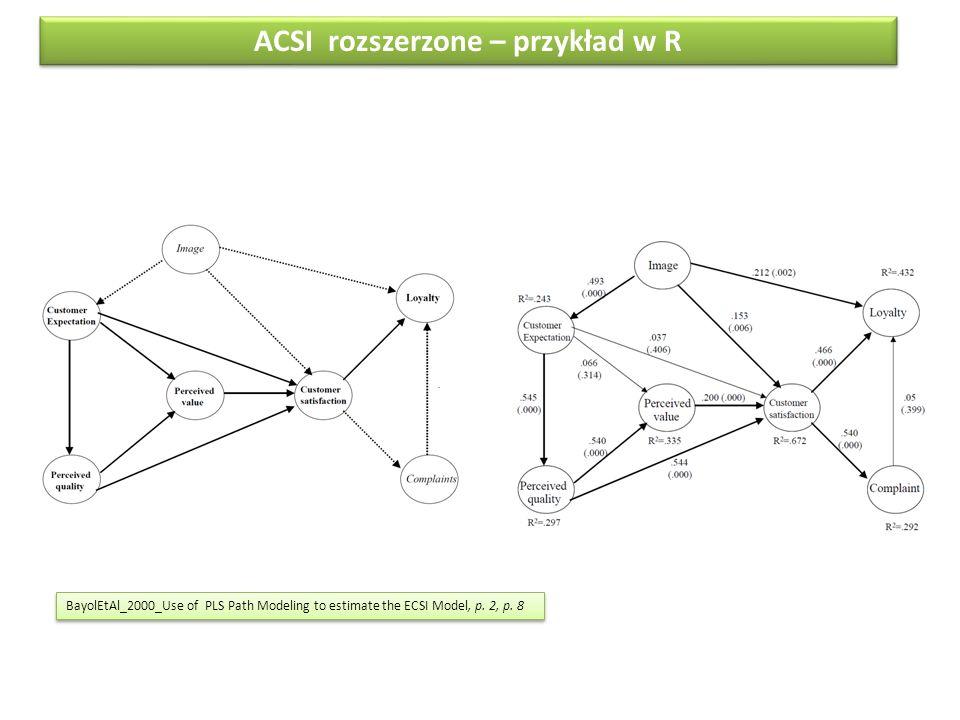 BayolEtAl_2000_Use of PLS Path Modeling to estimate the ECSI Model, p. 2, p. 8 ACSI rozszerzone – przykład w R