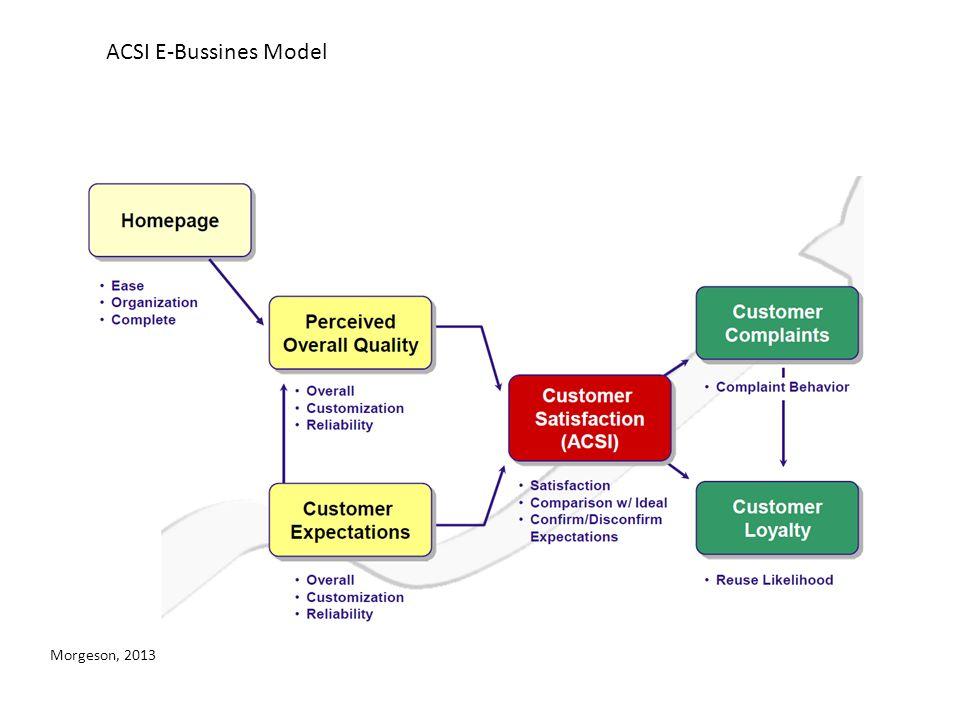 ACSI E-Bussines Model Morgeson, 2013