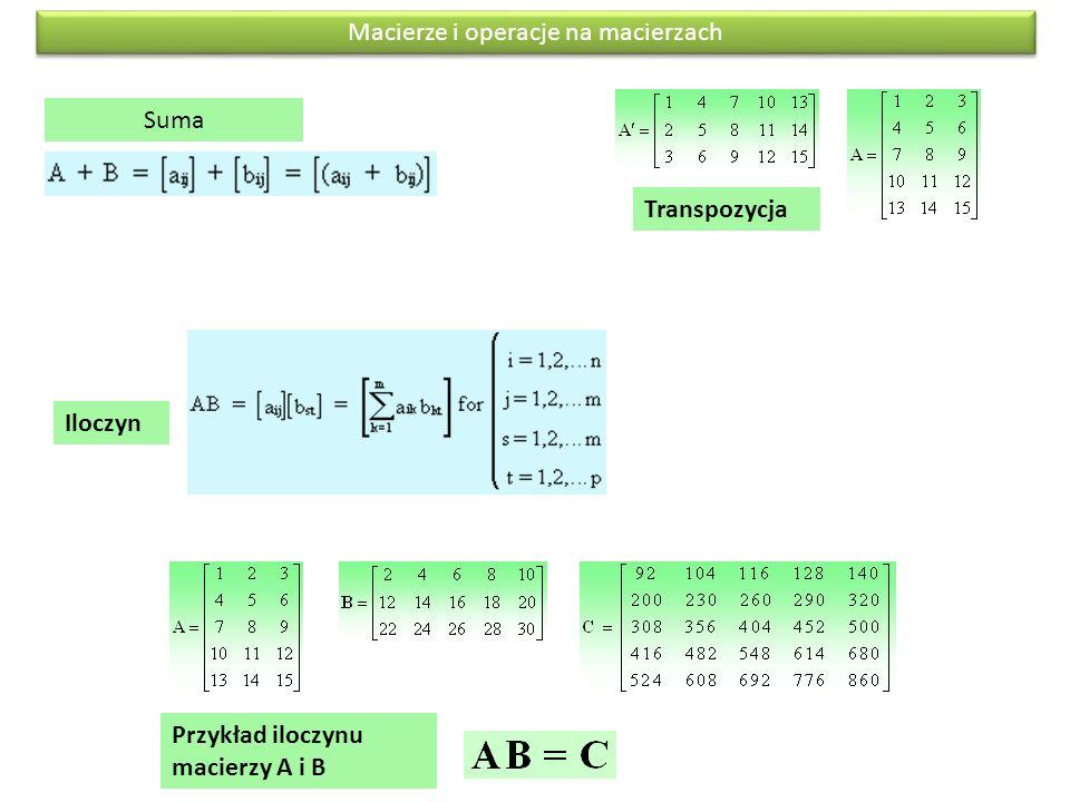 """Macierz jednostkowa Macierz zerowa Macierz diagonalna (""""przekątniowa ) Specjalne macierze Iloczyn macierzy diagonalnych"""