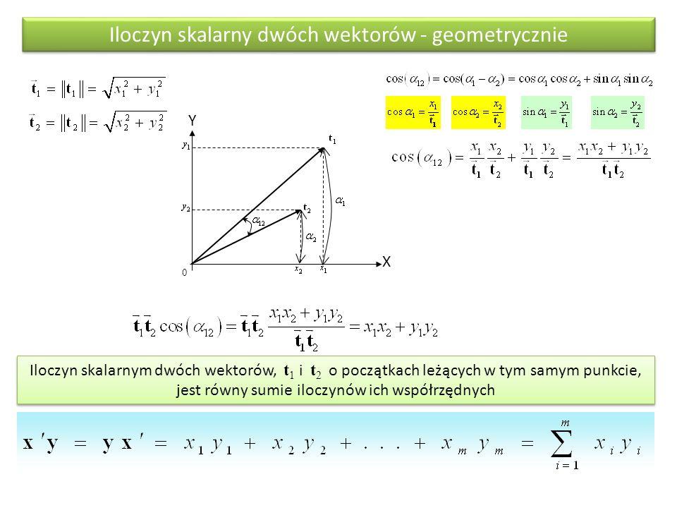 0 Y X Iloczyn skalarny dwóch wektorów - geometrycznie Iloczyn skalarnym dwóch wektorów, t 1 i t 2 o początkach leżących w tym samym punkcie, jest równy sumie iloczynów ich współrzędnych