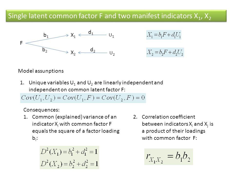 X1X1 X2X2 F 0,8 0,6 U1U1 U2U2 d1d1 d2d2 F X1X1 0,8 X2X2 0,6 Factor matrix Solution 1 Solution 2Solution 3 F X1X1 0,50 X2X2 0,96 F X1X1 0,60 X2X2 0,80 F X1X1 0,70 X2X2 0,69 F X1X1 0,90 X2X2 0,53 Solution 4 0,50*0,96=0,480,60*0,80=0,480,70*0,69=0,48 0,90*0,53=0,48 Single factor F and two manifest indicators X 1, X 2