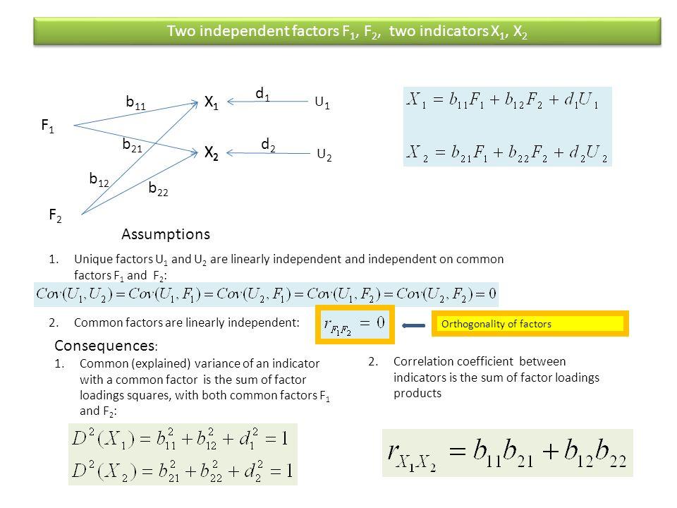 Two independent factors F 1, F 2, two indicators X 1, X 2 X1X1 X2X2 F1F1 b 11 b 21 U1U1 U2U2 d1d1 d2d2 X1X1 X2X2 F2F2 b 12 b 22 Assumptions 1.Unique f