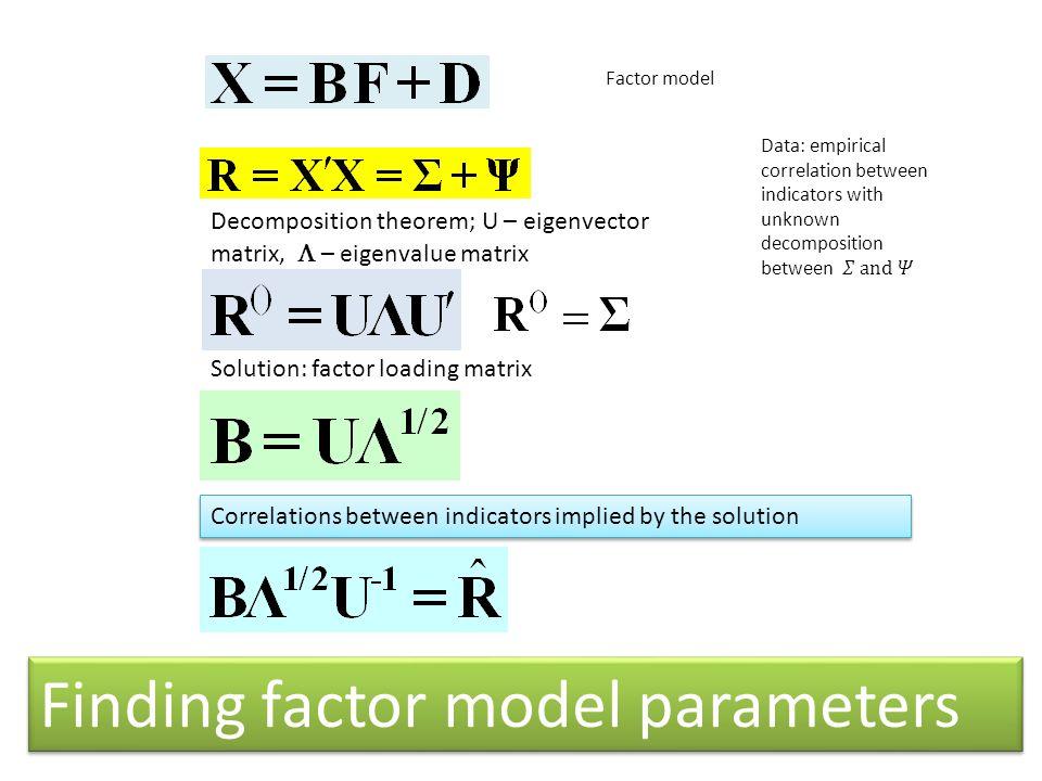 Factor model Decomposition theorem; U – eigenvector matrix,  – eigenvalue matrix Solution: factor loading matrix Correlations between indicators implied by the solution Finding factor model parameters