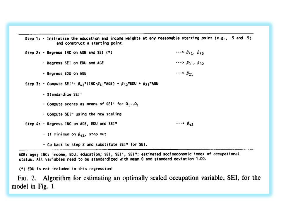 """Idea pomiaru strukturalnego: skalowanie poziomu zadowolenia z miejsca zamieszkania Cecha ukryta: poziom zadowolenia Z Cecha ukryta: poziom zadowolenia Z X1X1 X2X2 X3X3 X4X4 Jak bardzo zadowolony(a) jest Pan(i) Y Wskaźniki typu """"skutki Wskaźniki typu """"źródła ze swoich sąsiadów z poziomu czystości z zaopatrzenia sklepów z placówek kulturalnych z poziomu bezpieczeństwa X5X5 Biorąc to wszystko pod uwagę, proszę powiedzieć, jak Panu(i) się żyje w Pana(i) okolicy."""