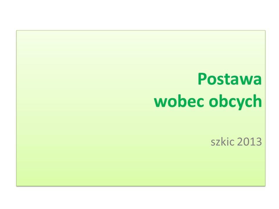 """Ocena wpływu obecności """"obcych na sytuację w Polsce Uprzedzenia etniczne Tolerancja dla innych i obcych Sprzeciw wobec napływu imigrantów do Polski Przyzwolenie na praktyki dyskryminacyjne wobec """"obcych Postawa wobec obcych"""