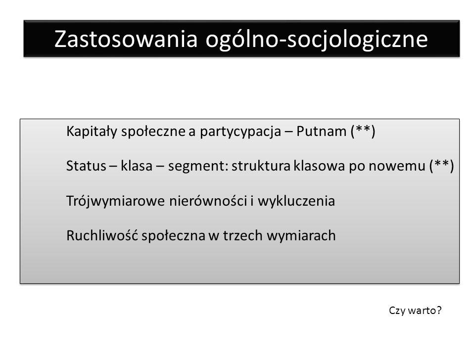 Zastosowania ogólno-socjologiczne Kapitały społeczne a partycypacja – Putnam (**) Status – klasa – segment: struktura klasowa po nowemu (**) Trójwymiarowe nierówności i wykluczenia Ruchliwość społeczna w trzech wymiarach Kapitały społeczne a partycypacja – Putnam (**) Status – klasa – segment: struktura klasowa po nowemu (**) Trójwymiarowe nierówności i wykluczenia Ruchliwość społeczna w trzech wymiarach Czy warto