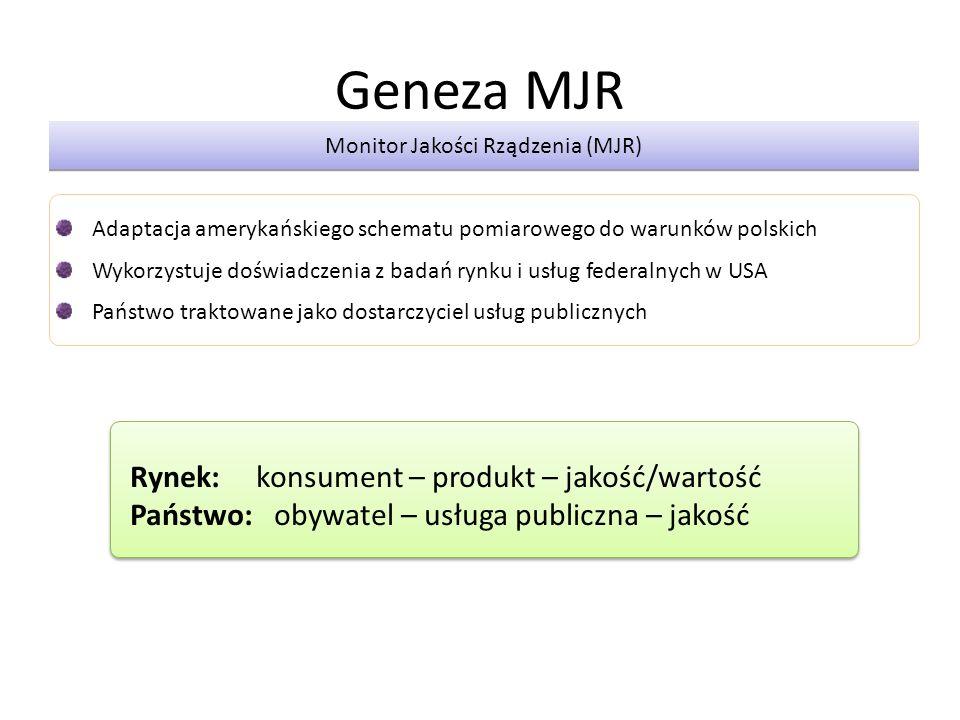 Geneza MJR Monitor Jakości Rządzenia (MJR) Rynek: konsument – produkt – jakość/wartość Państwo: obywatel – usługa publiczna – jakość Rynek: konsument – produkt – jakość/wartość Państwo: obywatel – usługa publiczna – jakość Adaptacja amerykańskiego schematu pomiarowego do warunków polskich Wykorzystuje doświadczenia z badań rynku i usług federalnych w USA Państwo traktowane jako dostarczyciel usług publicznych